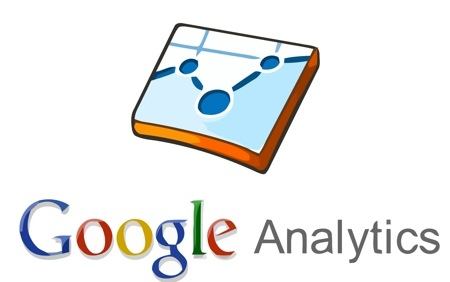 Google Analytics – Online Kampagnen messen