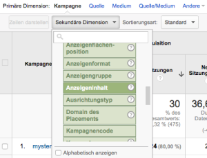 Google Analytics - Kampagnen Auswertung Content Parameter