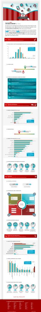 Infografik Checkoutprozess
