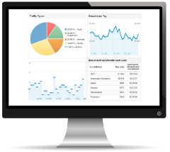 Kostenloser Web Analytics Kurs